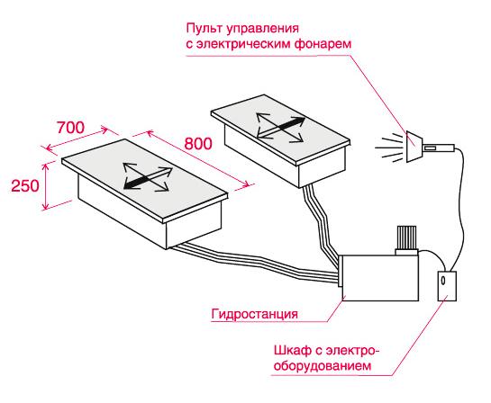Схема установки на смотровой канаве люфт-детектора ДГ-015