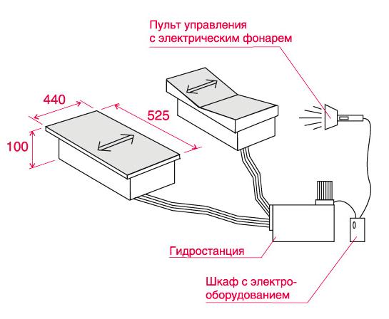 Схема установки на смотровой канаве люфт-детектора ДЛ-003