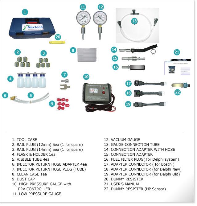 Комплект поставки Nextech NCT-1000