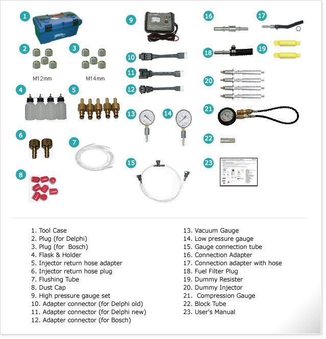 Комплект поставки Nextech NCT-1500