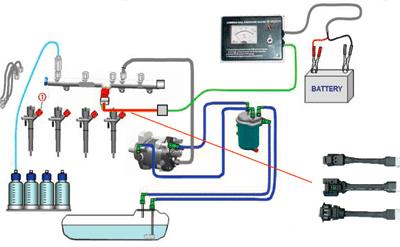 Тестирование обратного потока инжекторов