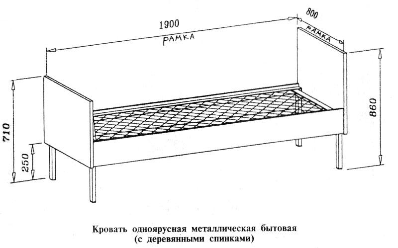 Кровать одноярусная металлическая бытовая
