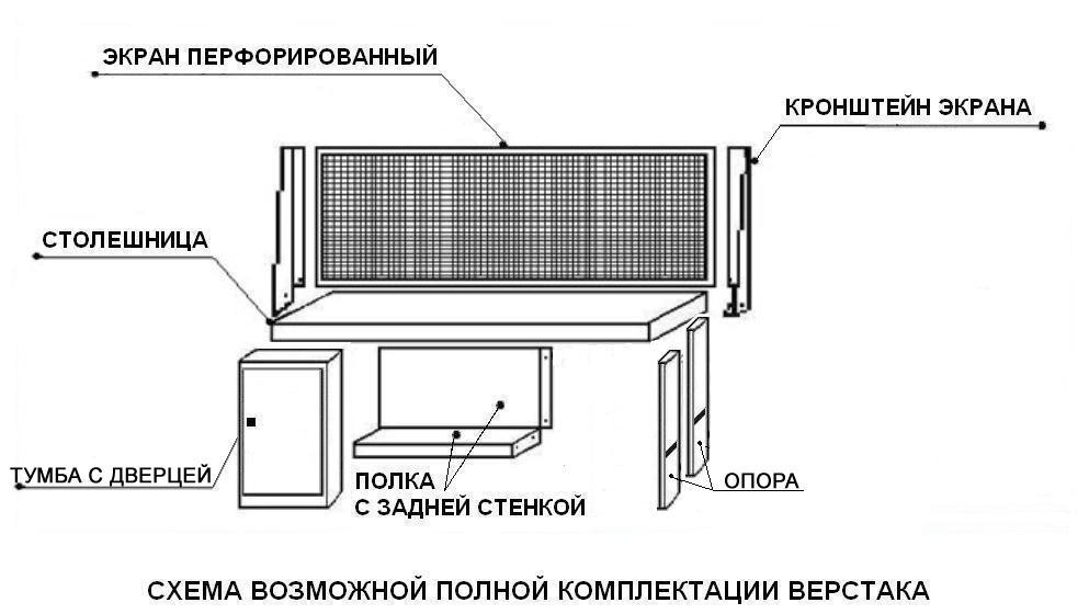 Верстак ВП-2/1.6