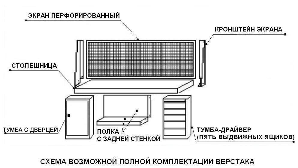 Верстак ВП-4/1.6