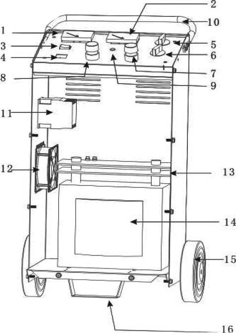 Пуско-зарядное автоматическое устройство ATIS В-335